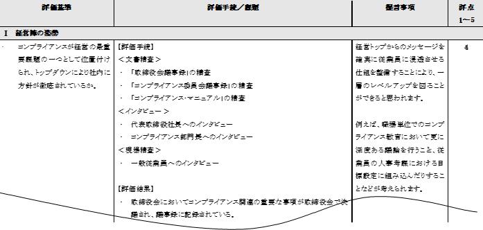 評価報告書